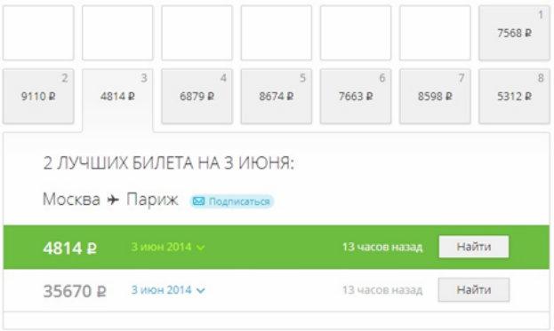 Aviasales ru авиасейлз ру — дешевые билеты